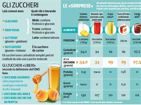 alimenti non contengono zuccheri l oms ci mette 171 a dieta 187 ecco quanti zuccheri possiamo