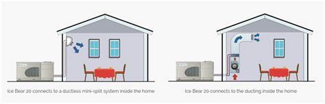 100 new home hvac design energy star hvac design efficient ice bear battery provides 24 7 cooling for your