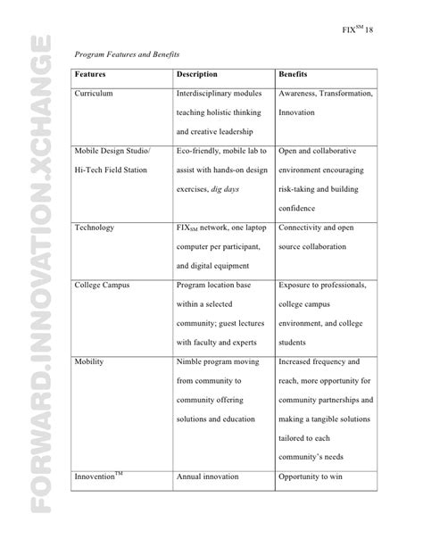 dissertation planning 28 thesis plan planning an essay s3 of