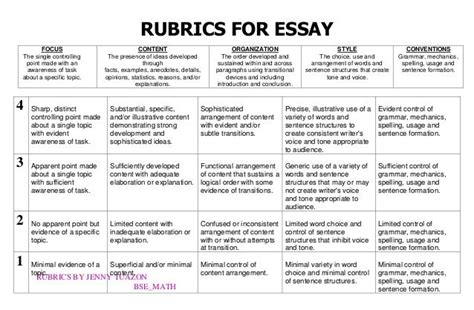 History Essay Contests For High School by Scoring Rubrics For Children Essay Search Rubrics History Essay High