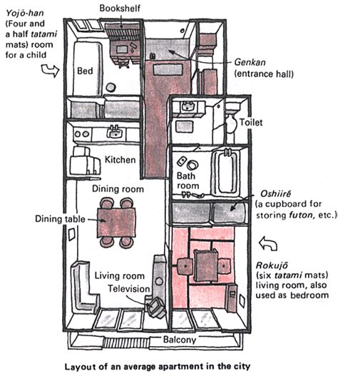 guide to japanese apartments floor plans photos and japan national tourism organization japan in depth