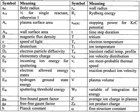 Meaning Of Letters In Physics by Wo2013070179a1 Method And Apparatus For Compressing