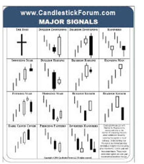 stephen w. bigalow's|gift package 1|profitable candlestick