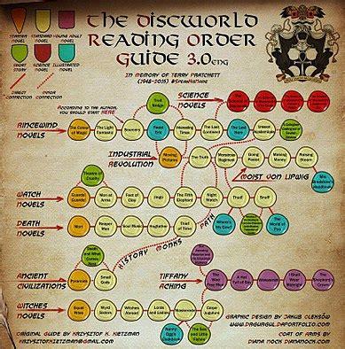 discworld wikipedia