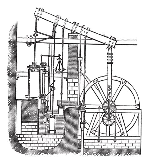 biography of james watt steam engine scientist biography james watt smart learning teachers