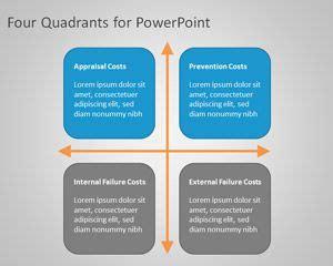 4 blocker template four diagram for powerpoint