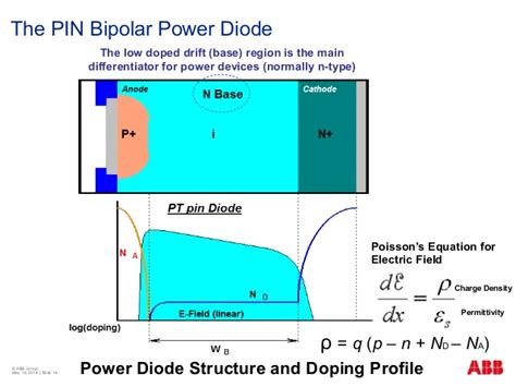 pin diode band structure pin diode structure 28 images pin diode gan 28 images