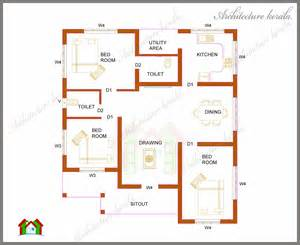 House Plans For 1200 Square Feet Three Bedrooms In 1200 Square Feet Kerala House Plan