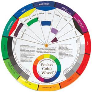color wheel with label colorlab label products custom lipstick