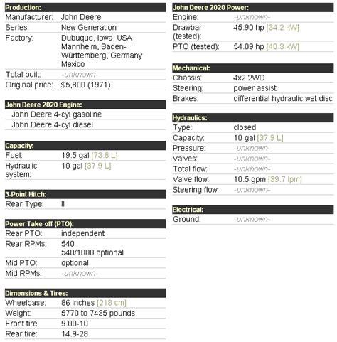 John Deere 2020 Attachments Specs