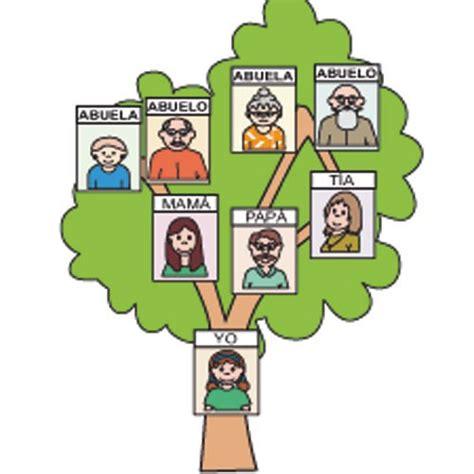 tareas de ingles arbol genealogico