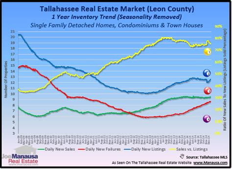 we buy houses tallahassee sell home tallahassee tallahassee com community blogs