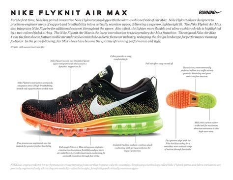 Sepatu Nike Tracking Airmax sepatu lari nike terbaru nike flyknit airmax wearinasia