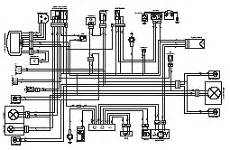mahindra 450 wiring diagram yamaha diagram elsavadorla