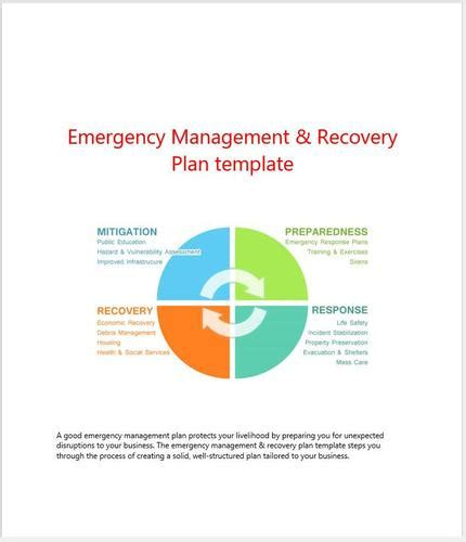 Hr Training Clickstarters Crisis Management Plan Template 2