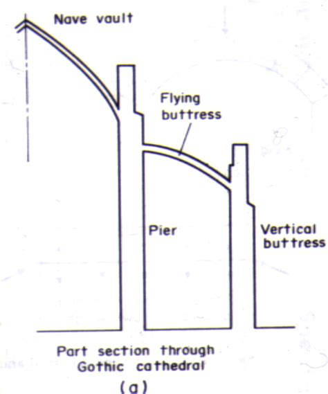 pics for gt cathedral diagram