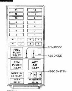 i need a fuse diagram for a 1997 ford explorer