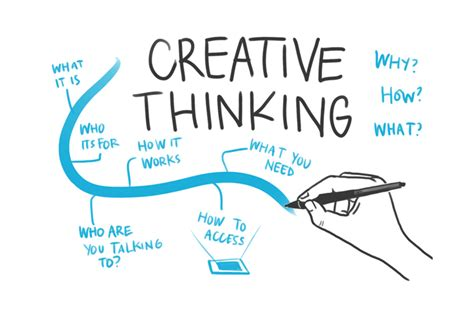 design thinking training yourself to be more creative objective