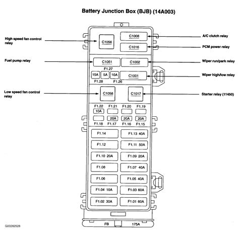 1999 fuse box wiring diagram with description