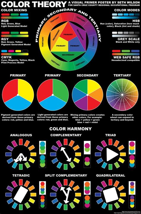 25 best ideas about psychology of color on pinterest best 25 color theory ideas on pinterest psychology of