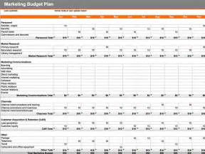advertising plan template 7 free marketing budget templates marketing au