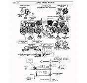 Lionel 2046/2056 Repair Manual Pages 5