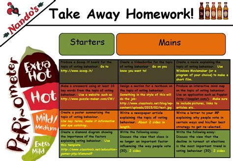 takeaway menu templates takeaway homework rgs learning
