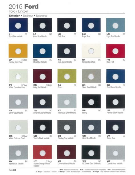 paint chips 2015 ford fusion