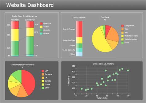 hr metrics dashboard template business dashboard clip 30