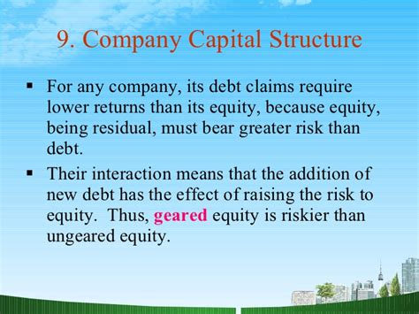 Mba Finance Indeed by Finance All Ppt Mba Finance