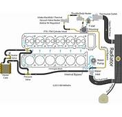 L6 Cooling System Diagrams  Systems HybridZ