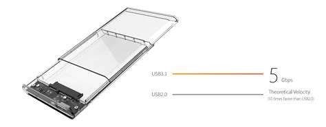 Zeuskomp Orico 2139u3 Transparent 2 5 Inch Sata Usb 3 0 Enclosure orico 2 5 inch transparent sata usb3 0 drive