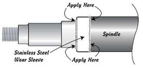 boat trailer axle seal sleeve installing the turbo lube hub kit
