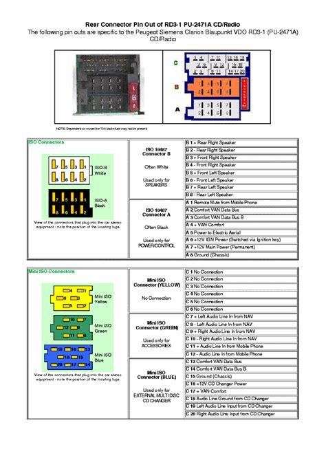 blaupunkt vdo rd3 1 pu 2471a pinout service manual free