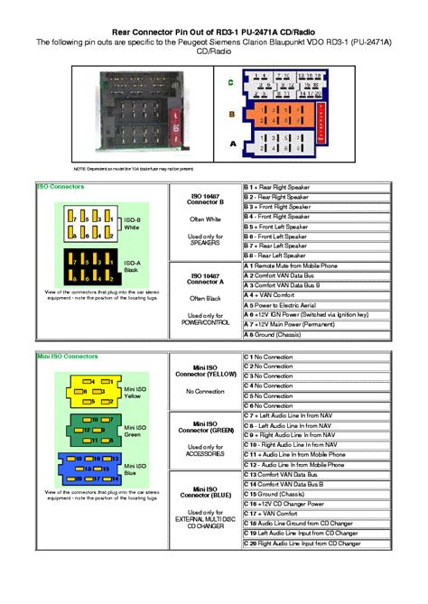 blaupunkt vdo rd3 1 pu 2471a pinout service manual