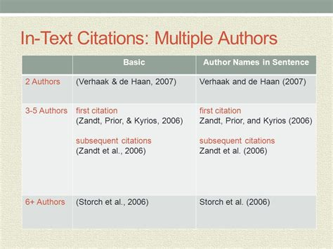 how to cite a book two authors apa choice image how to