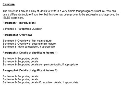structure of essay writing for ielts ielts writing task 1 charts lesson