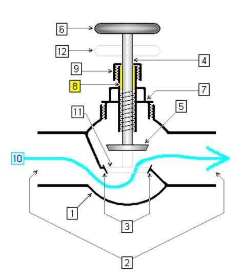 stopping cross section file valve cross section png wikipedia