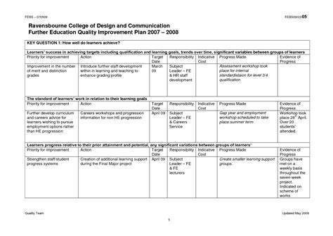 template for quality improvement plan 16 best images of performance improvement plan worksheet