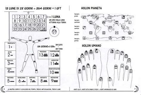 Calendario Tzolkin Calculator About Tzolkin Calenda