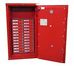 cassette di sicurezza bancarie cassette di sicurezza mc security unregistered version
