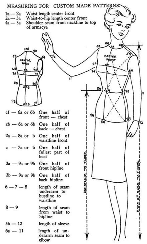 pattern making tips 236 best images about sewing secrets body form