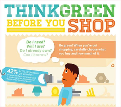 Litegreen Green Shopping Directory by A Student S Green Shopping Guide The Epa