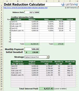 Snowball Credit Card Payoff Spreadsheet by Snowball Debt Reduction Calculator Spreadsheet Cool Tools