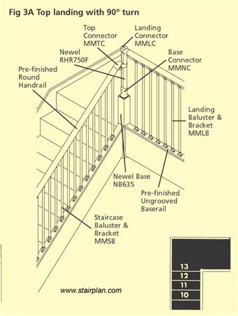 Parts Of A Banister by More Help On Fusion Stair Parts Configurations Page 2