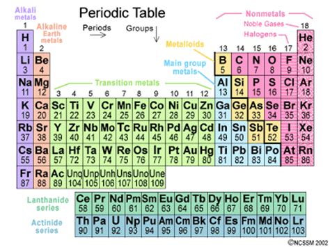 Kimia Kuantum Dasar fisika itu asik kimia mempesona bab 3 struktur atom
