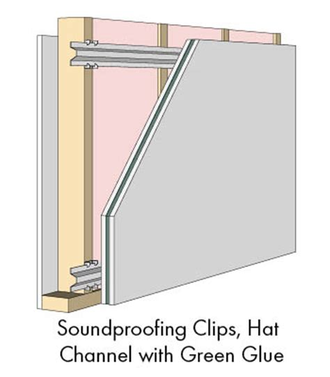 sound insulation between rooms building a room within a room soundproofing for your