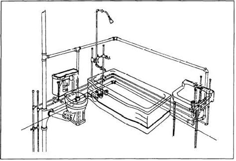 Plumbing Layout For Bathroom by Figure 5 20 Pictorial View Of A Typical Bathroom