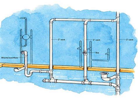 venting bathroom plumbing bathroom plumbing vent code bathroom trends 2017 2018