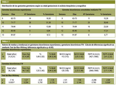 calculo del iva rif 2016 ejemplo practico isr iva ieps enero febrero 2016 del rif